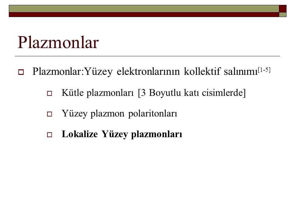 Plazmonlar Plazmonlar:Yüzey elektronlarının kollektif salınımı[1-5]